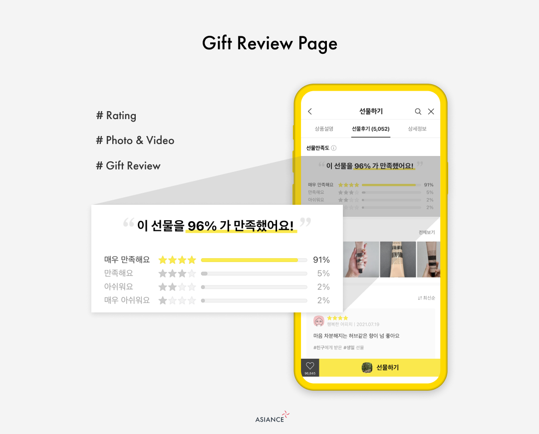 This image has an empty alt attribute; its file name is Review-detail-of-Kakaotalk-Gift_EN.png